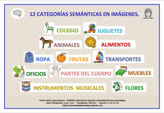 12categorias-semanticas