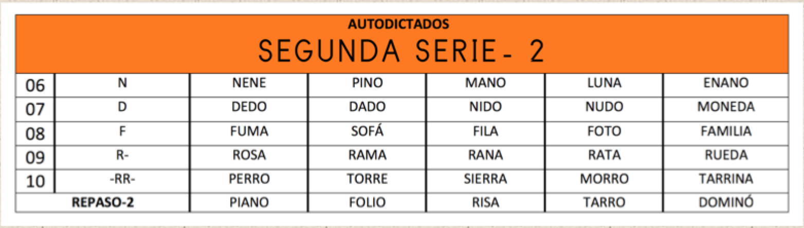 Autodict_Serie-2