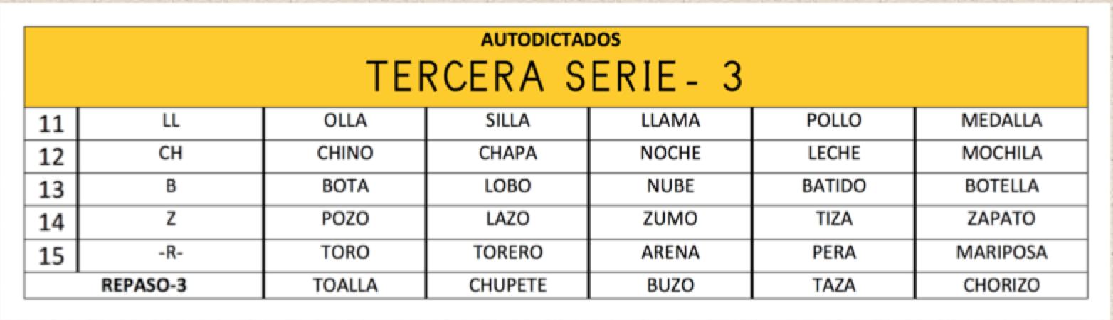 Autodict_Serie-3