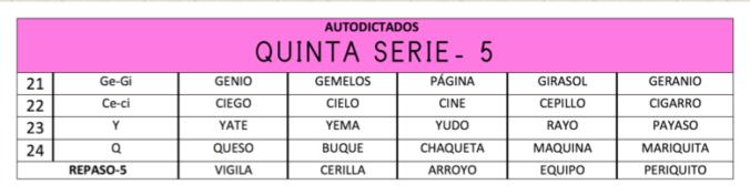 Autodict_Serie-5
