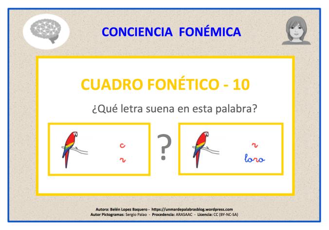 Cuadro_fonetico-10