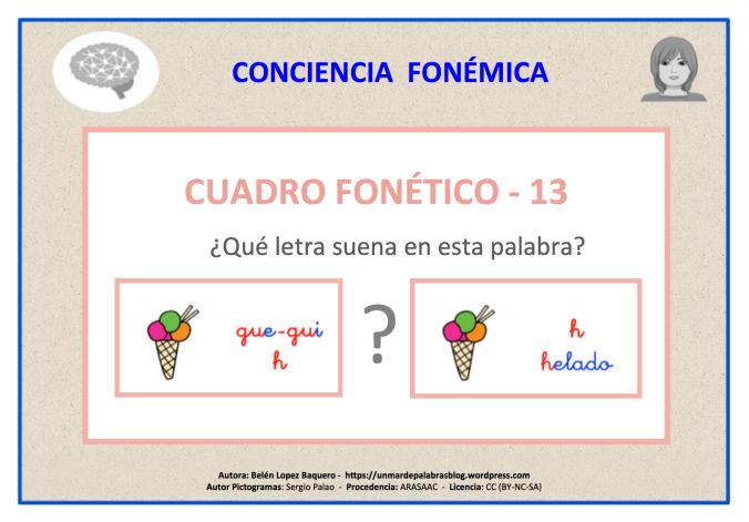 Cuadro_fonetico-13