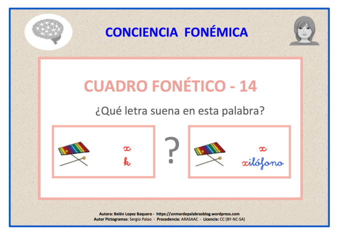 Cuadro_fonetico-14