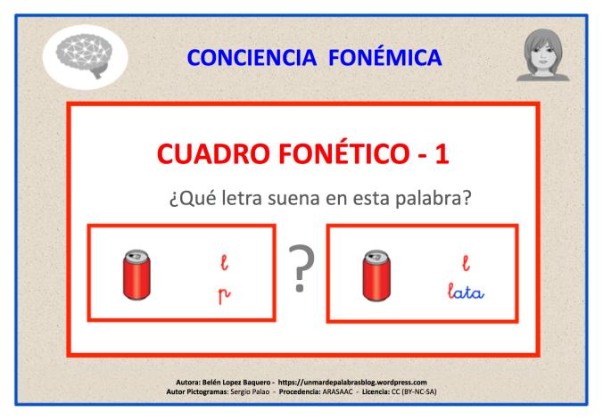 Cuadro_fonetico1