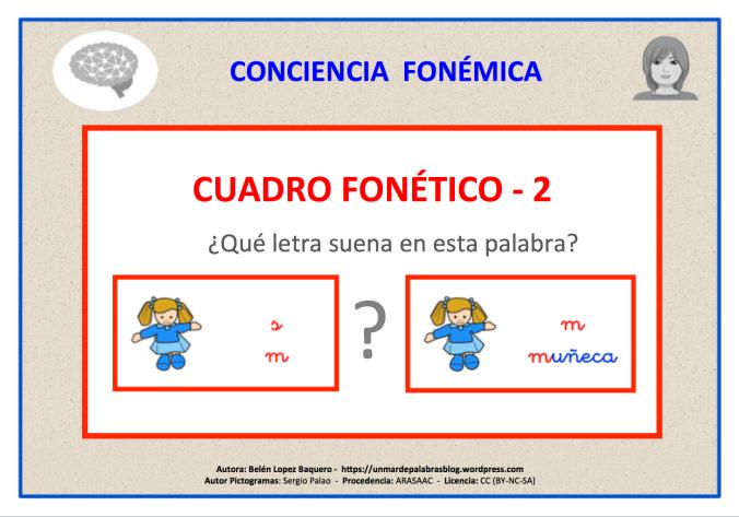 Cuadro_fonetico2
