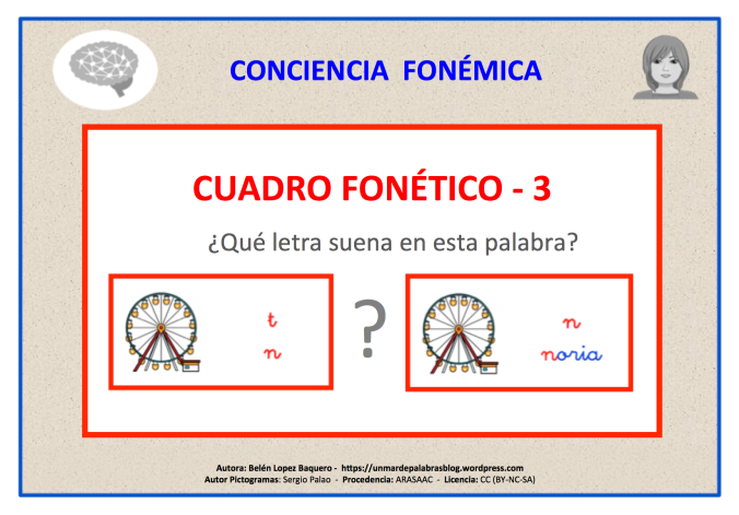 Cuadro_fonetico3