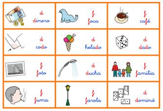 Cuadro_fonetico4-Ej2