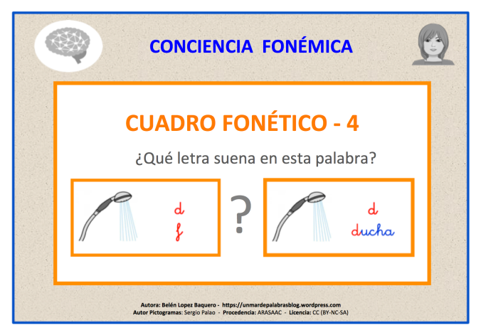 Cuadro_fonetico4
