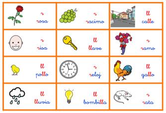 Cuadro_fonetico5-Ej2