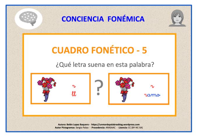 Cuadro_fonetico5