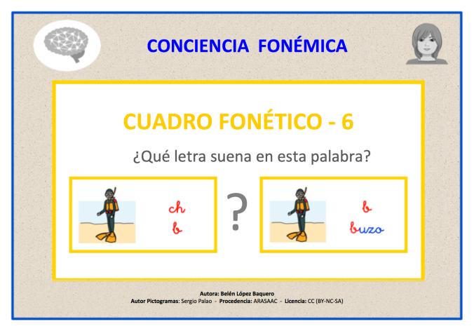 Cuadro_fonetico6