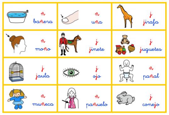 Cuadro_fonetico7-Ej2
