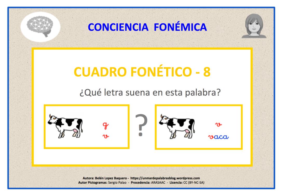 Cuadro_fonetico8