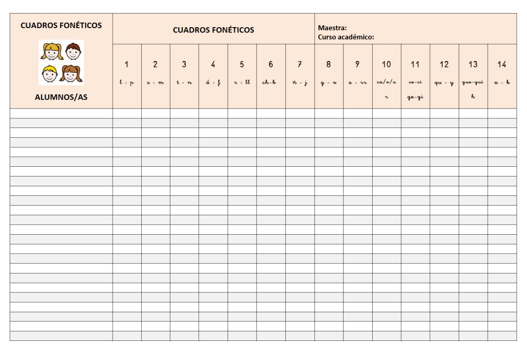 Cuadros_foneticos-HR