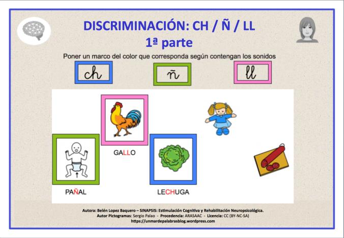 Discriminacion_CH-Ñ-LL_1