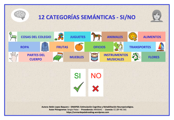 CAT_semanticas_SI-NO