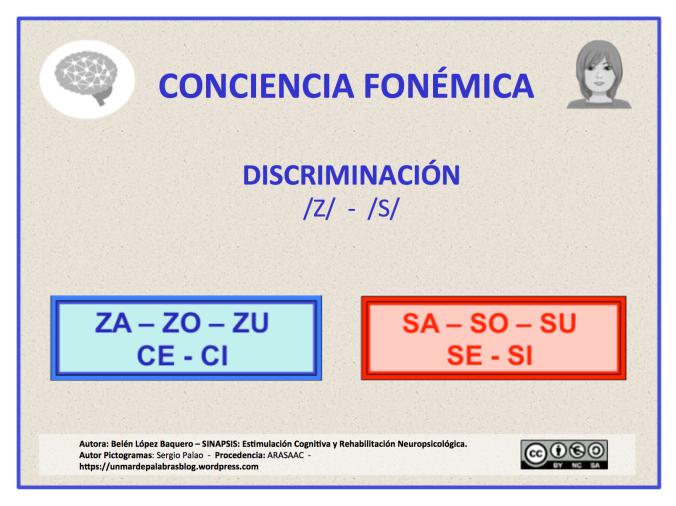 Discrimina_S-Z