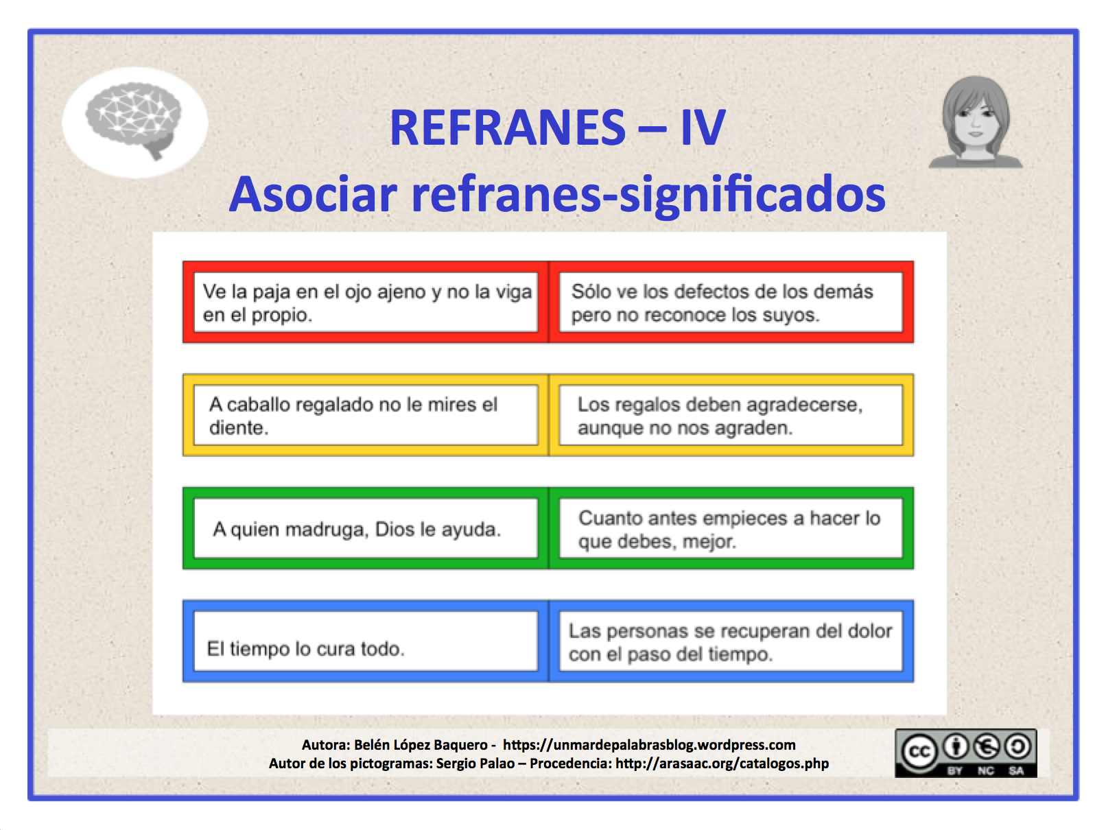 Refranes-IV