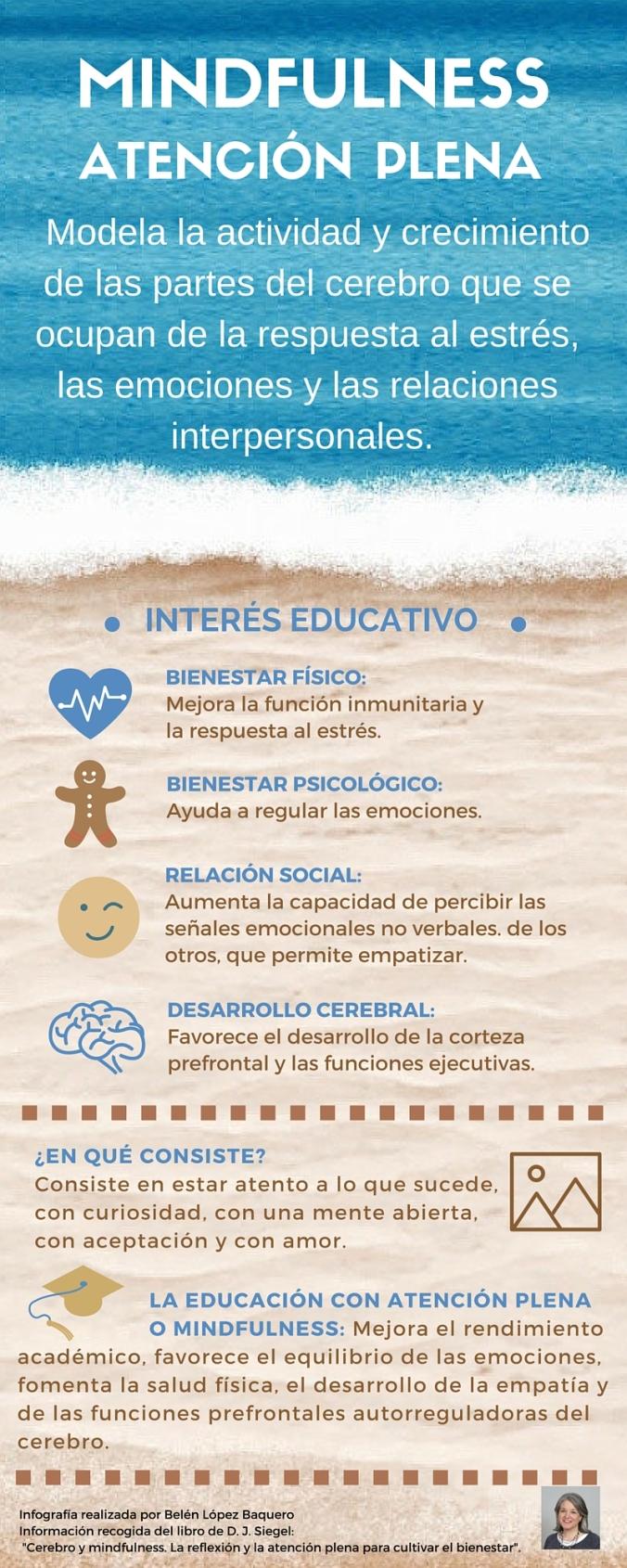 Infografia-BLB-Mindfulness