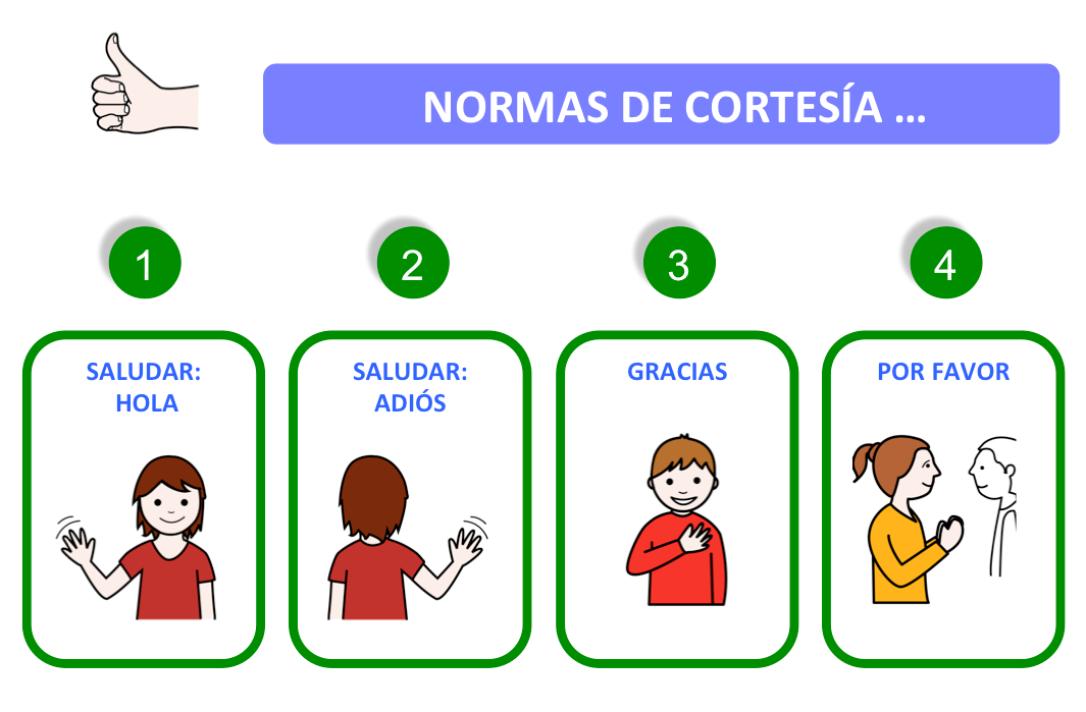 Normas-2+
