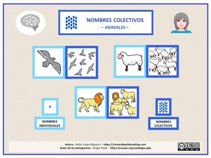 portada_NC-animales