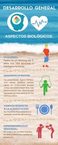 infografía alumno con TEA de 11 años